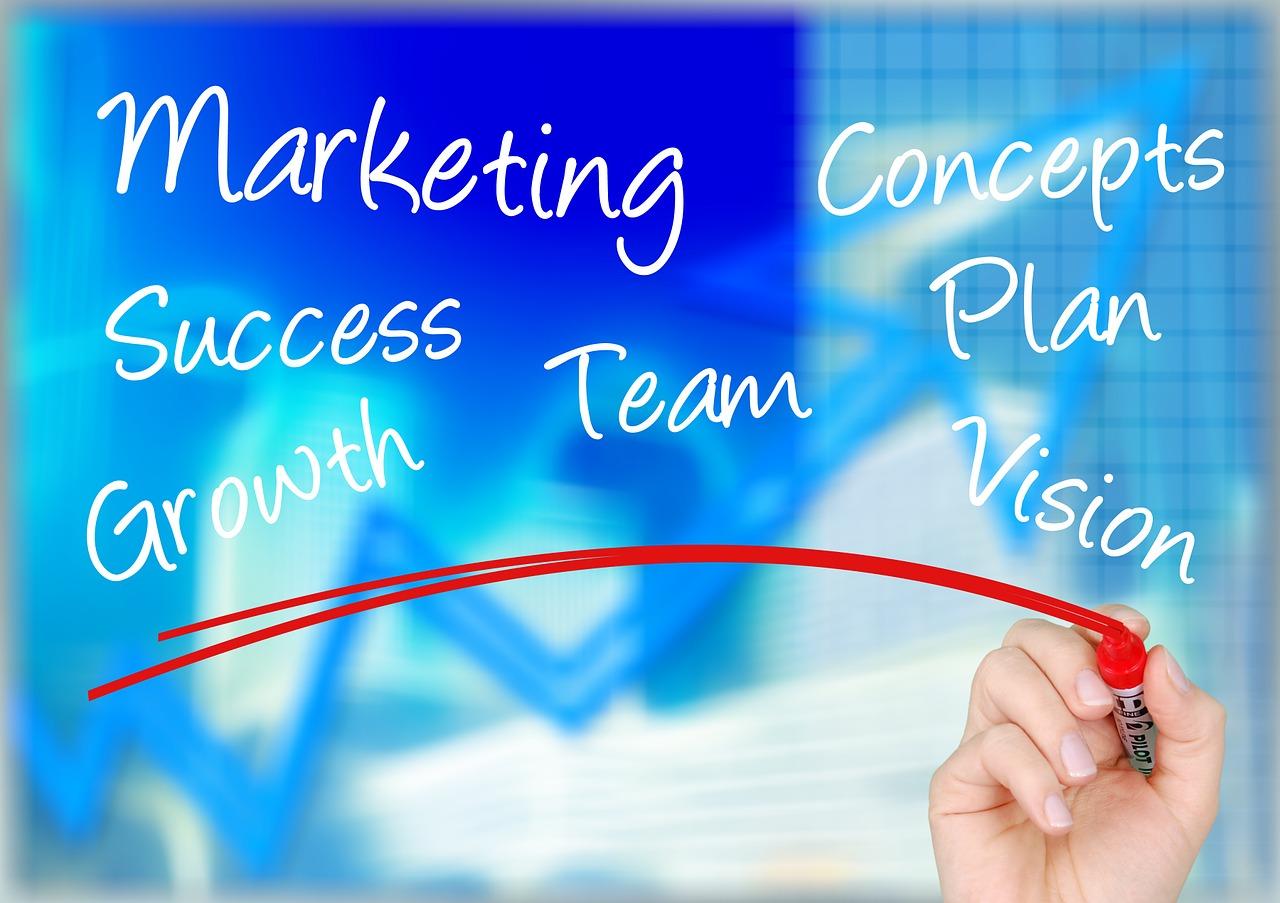Hoe kun je een marketingplan opstellen dat echte resultaten oplevert?